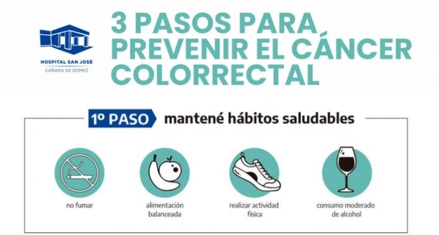 Campaña de prevención de Cáncer Colorrectal