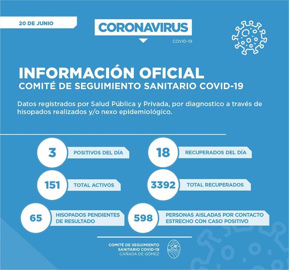 3 casos positivos para coronavirus