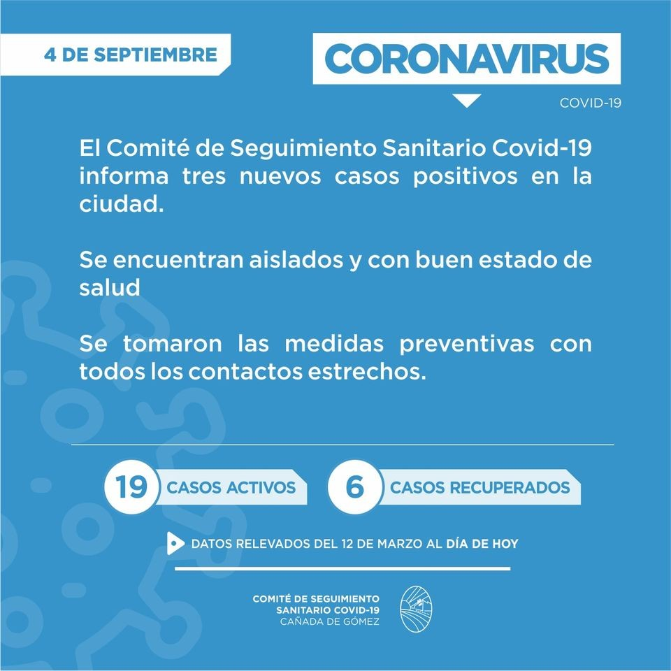 EL VIERNES SE CONFIRMARON TRES CASOS NUEVOS DE CORONAVIRUS