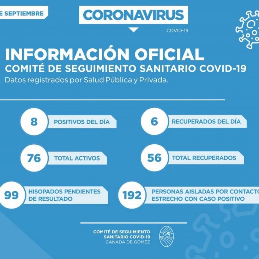 OCHO POSITIVOS FUERON INFORMADOS EL MIERCOLES