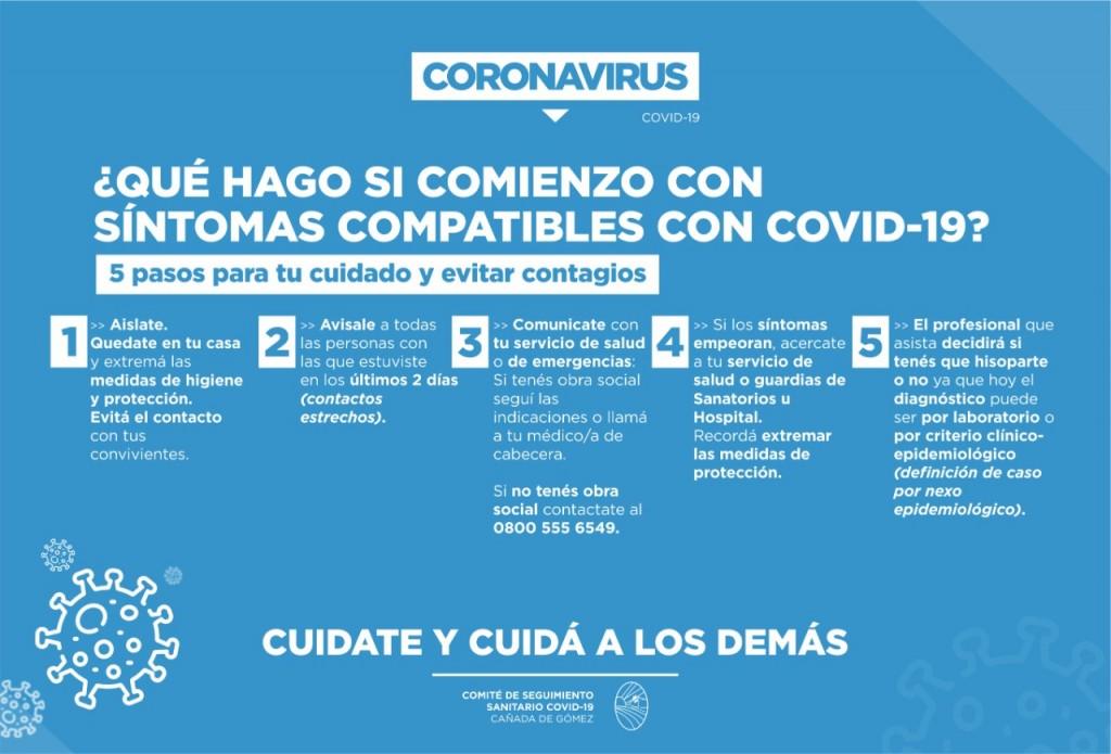 ¿QUÉ HAGO SI COMIENZO CONSÍNTOMAS COMPATIBLES CON COVID-19?